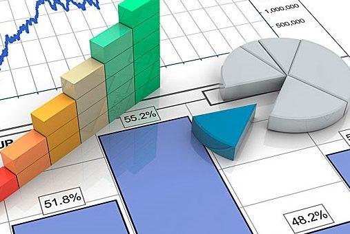 Проведение финансового анализа при банкротстве