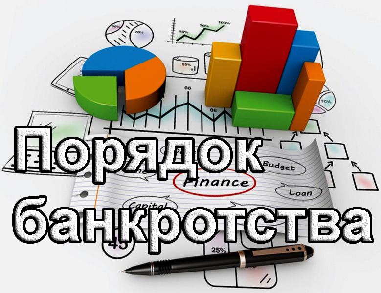 porjadok bankrotstva